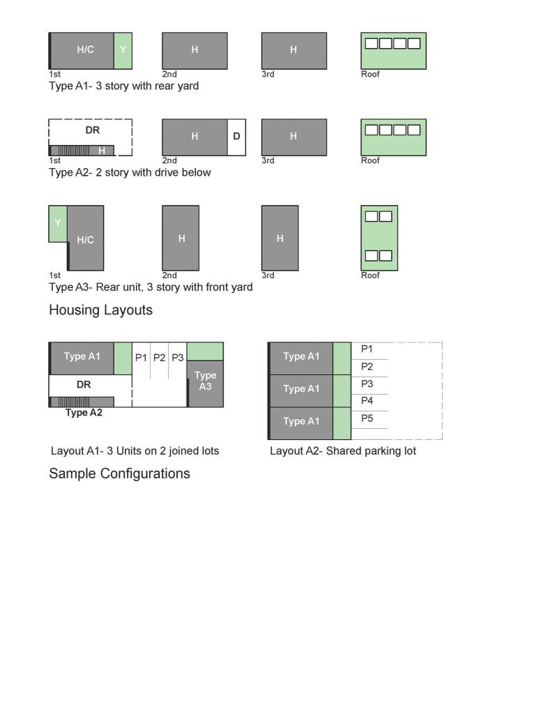 A2 Housing Diagrams