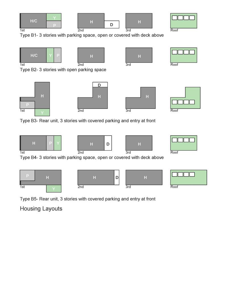 B2 Housing Diagrams