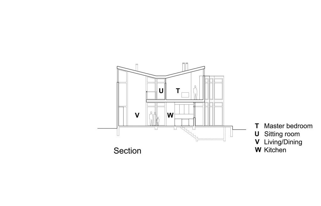 Gruben section w text