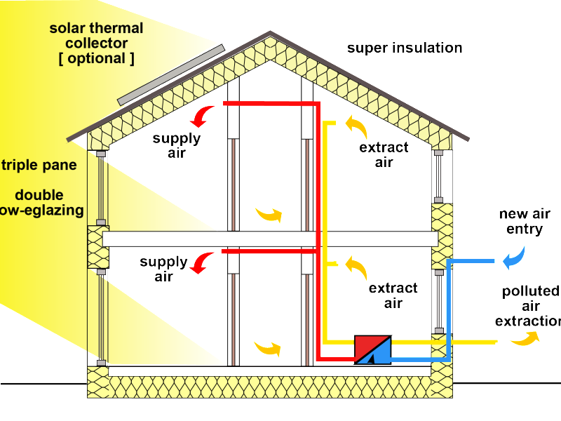 Passive_house_scheme_1-01