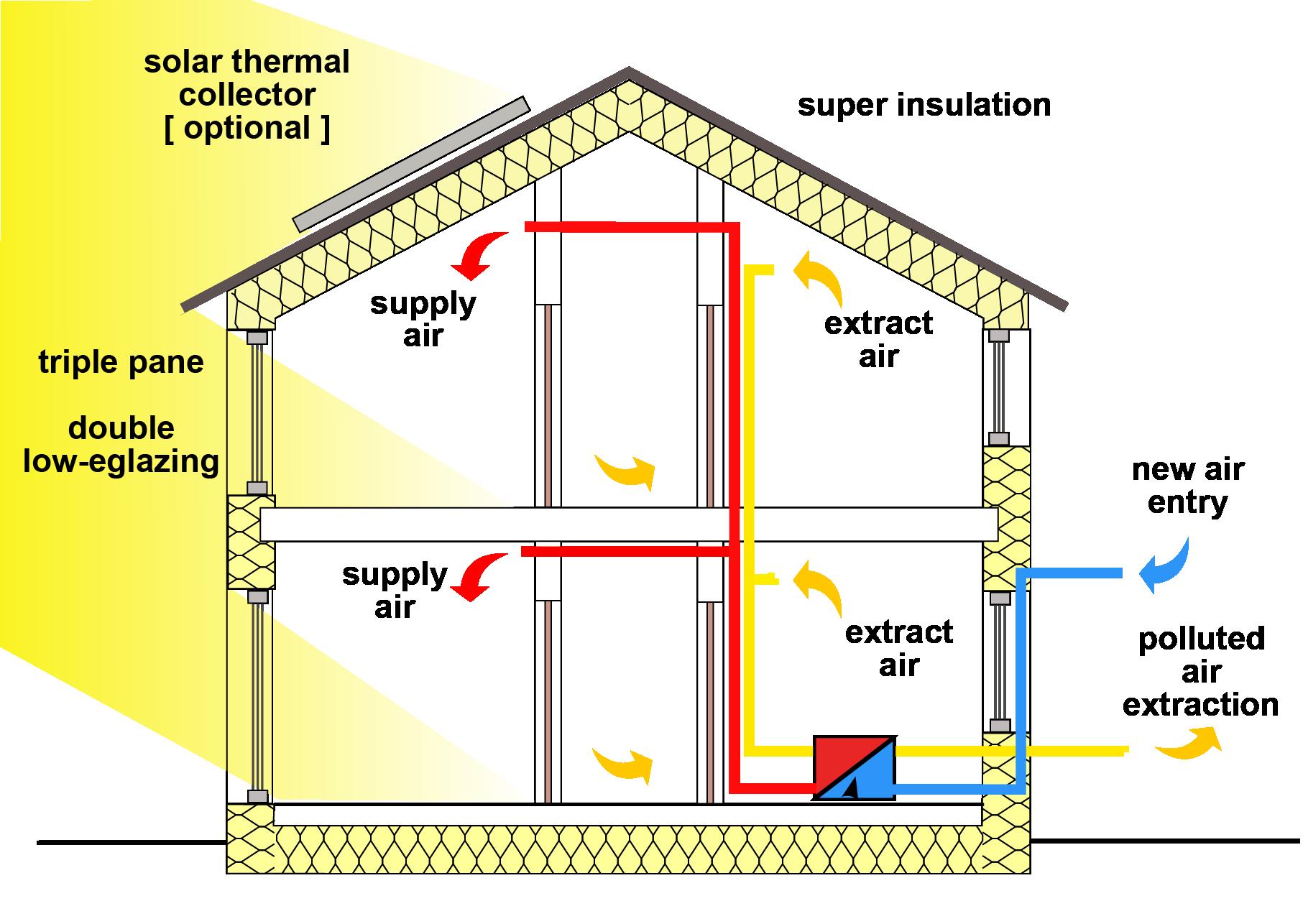 passive house blupath design