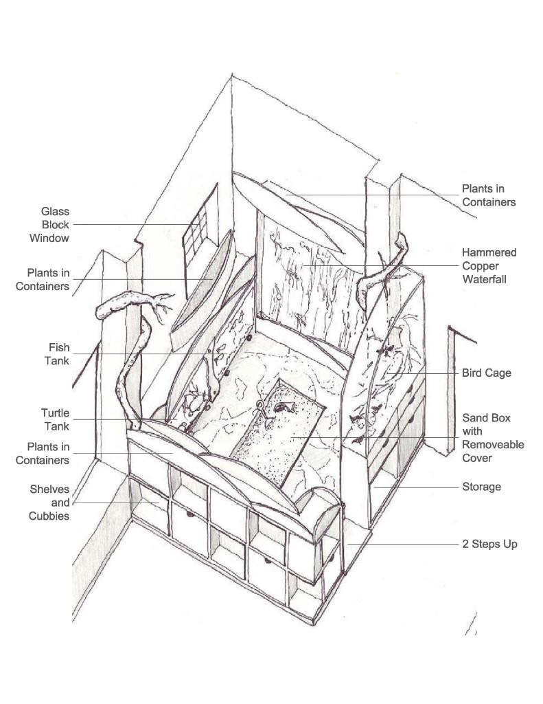 Moon sandbox axon presentation w text